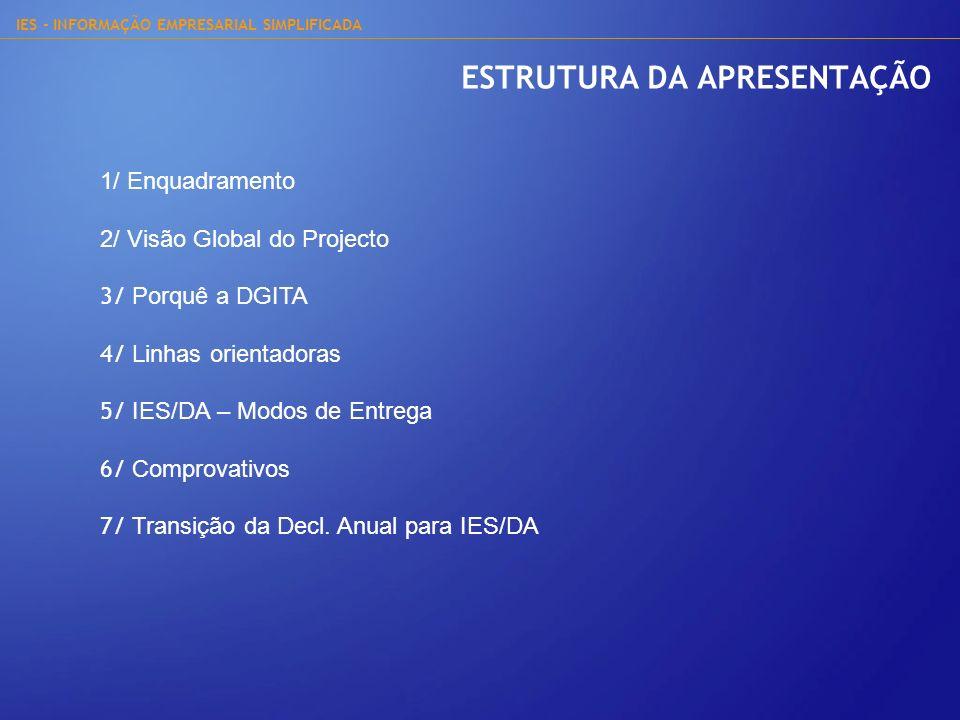 IES - INFORMAÇÃO EMPRESARIAL SIMPLIFICADA 1/ ENQUADRAMENTO Informação Empresarial Simplificada (IES) é uma medida desenvolvida no âmbito do programa SIMPLEX, com o objectivo de agregar numa única declaração a informação prestada a 4 entidades da Administração Pública: Administração FiscalMinistério da Justiça Instituto Nacional de Estatística Banco de Portugal Declaração Anual Registo/Depósito de contas Informação estatística INE Informação estatística BP