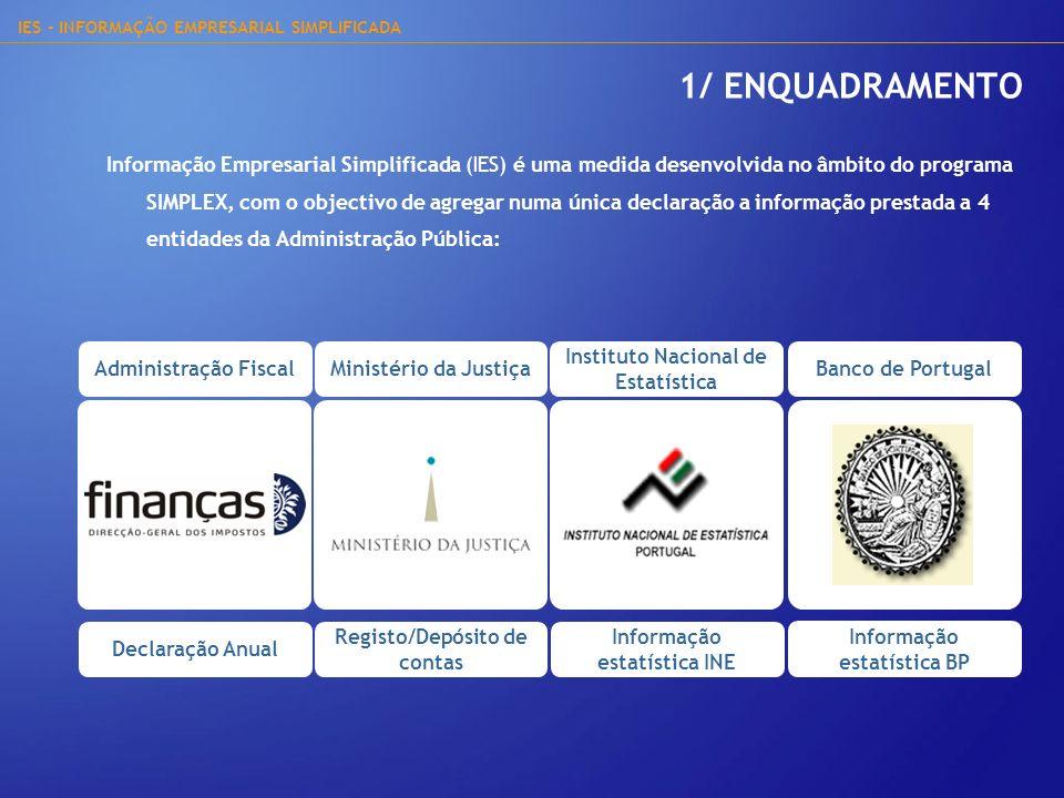 IES - INFORMAÇÃO EMPRESARIAL SIMPLIFICADA 1/ ENQUADRAMENTO Informação Empresarial Simplificada (IES) é uma medida desenvolvida no âmbito do programa S
