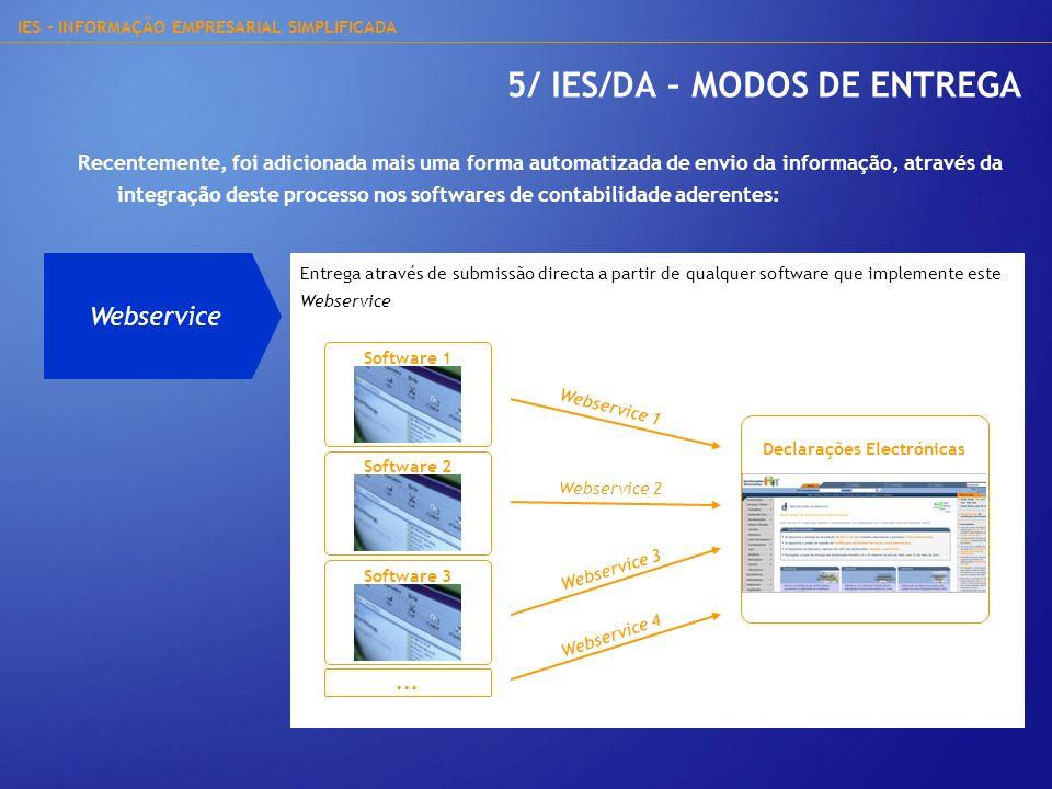 IES - INFORMAÇÃO EMPRESARIAL SIMPLIFICADA 5/ IES/DA – MODOS DE ENTREGA Webservice Entrega através de submissão directa a partir de qualquer software q