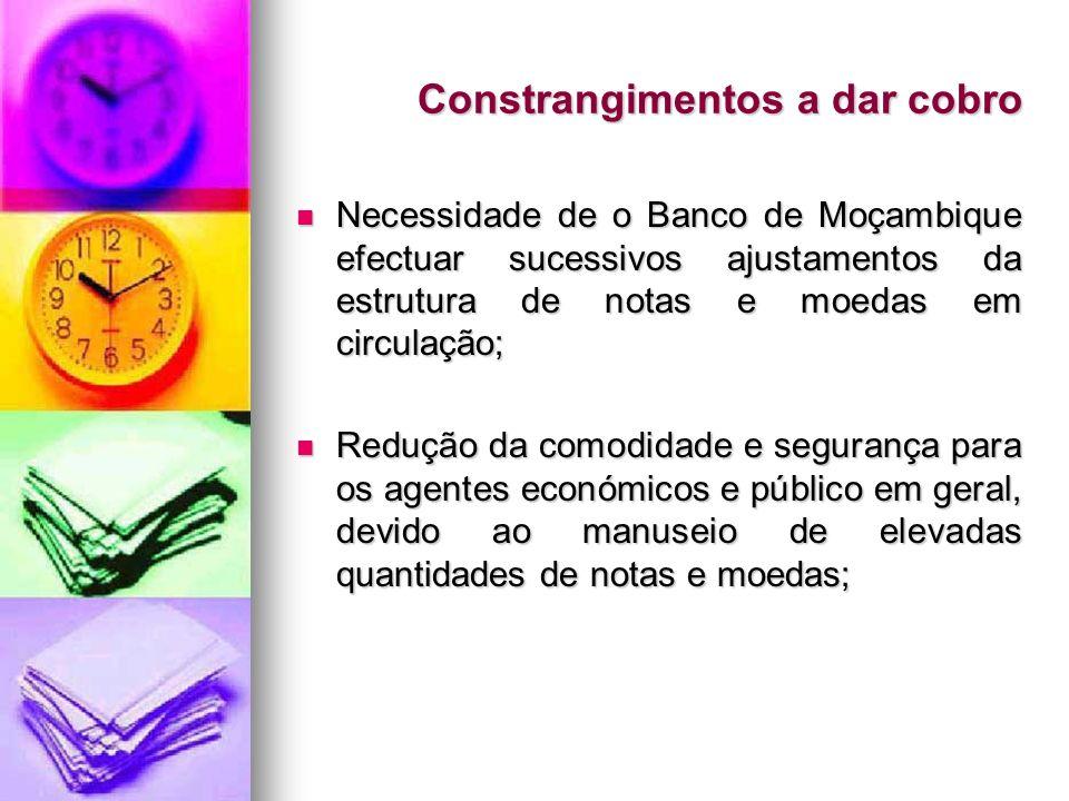 Constrangimentos a dar cobro Necessidade de o Banco de Moçambique efectuar sucessivos ajustamentos da estrutura de notas e moedas em circulação; Neces