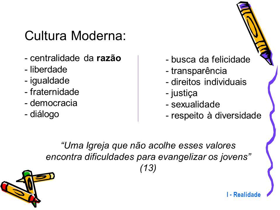 1 – As transformações culturais e os jovens (11-25) Ao lado da cultura moderna vem-se fortalecendo a cultura pós-moderna. As duas culturas vivem junta