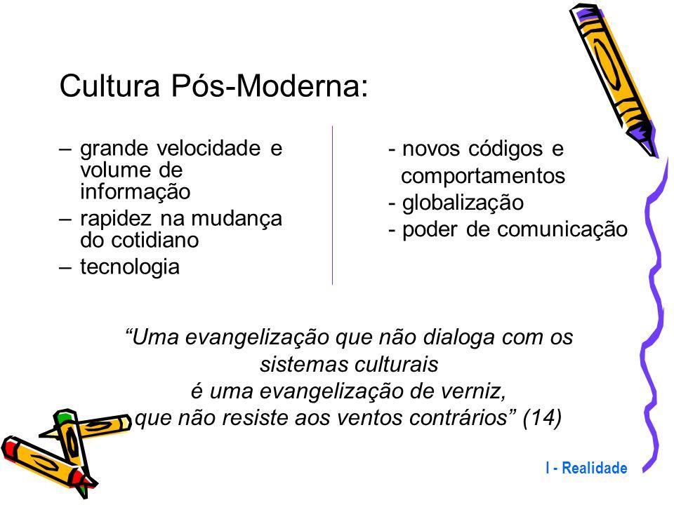 - centralidade da razão - liberdade - igualdade - fraternidade - democracia - diálogo I - Realidade - busca da felicidade - transparência - direitos i