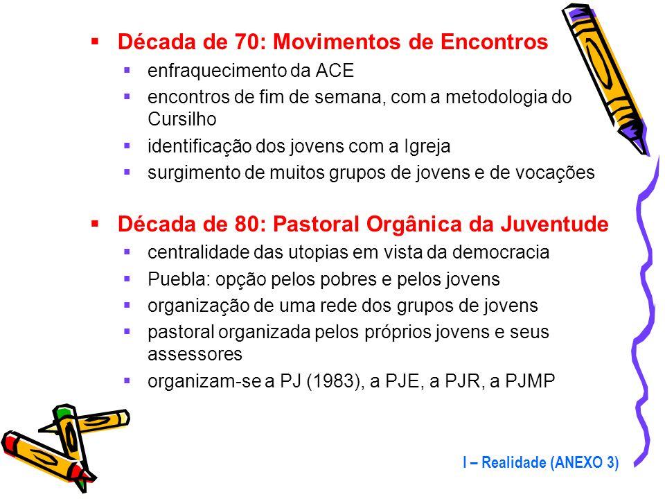 I – Realidade (ANEXO 3) Antes da década de 60: movimentos de dimensão devocional: Congregações Marianas, Filhas de Maria, Cruzada Eucarística, etc Açã