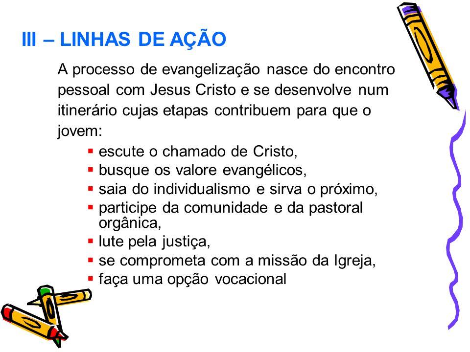 III – LINHAS DE AÇÃO (93-246)