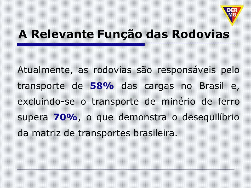 A Relevante Função das Rodovias Atualmente, as rodovias são responsáveis pelo transporte de 58% das cargas no Brasil e, excluindo-se o transporte de m