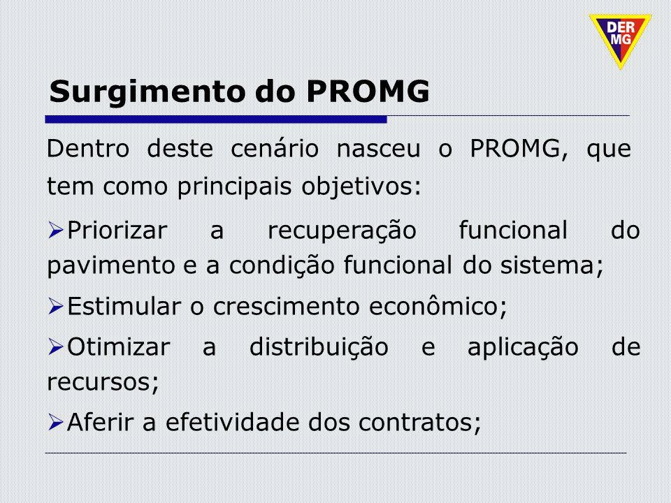Surgimento do PROMG Dentro deste cenário nasceu o PROMG, que tem como principais objetivos: Priorizar a recuperação funcional do pavimento e a condiçã