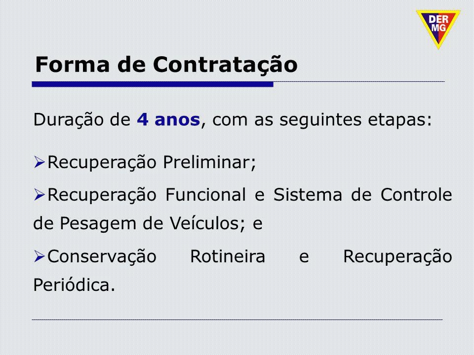 Forma de Contratação Duração de 4 anos, com as seguintes etapas: Recuperação Preliminar; Recuperação Funcional e Sistema de Controle de Pesagem de Veí