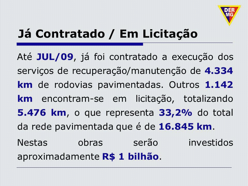 Já Contratado / Em Licitação Até JUL/09, já foi contratado a execução dos serviços de recuperação/manutenção de 4.334 km de rodovias pavimentadas. Out