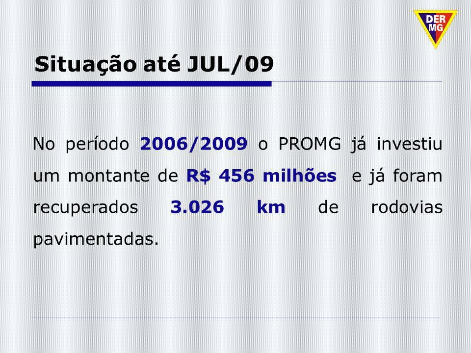 Situação até JUL/09 No período 2006/2009 o PROMG já investiu um montante de R$ 456 milhões e já foram recuperados 3.026 km de rodovias pavimentadas.