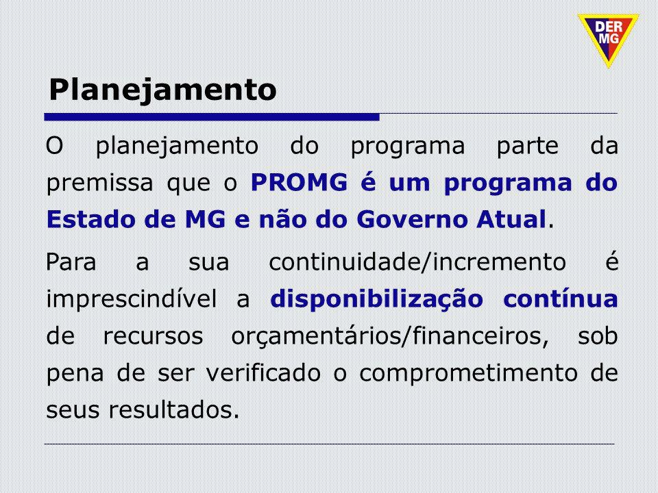 Planejamento O planejamento do programa parte da premissa que o PROMG é um programa do Estado de MG e não do Governo Atual. Para a sua continuidade/in
