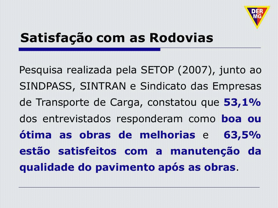 Satisfação com as Rodovias Pesquisa realizada pela SETOP (2007), junto ao SINDPASS, SINTRAN e Sindicato das Empresas de Transporte de Carga, constatou