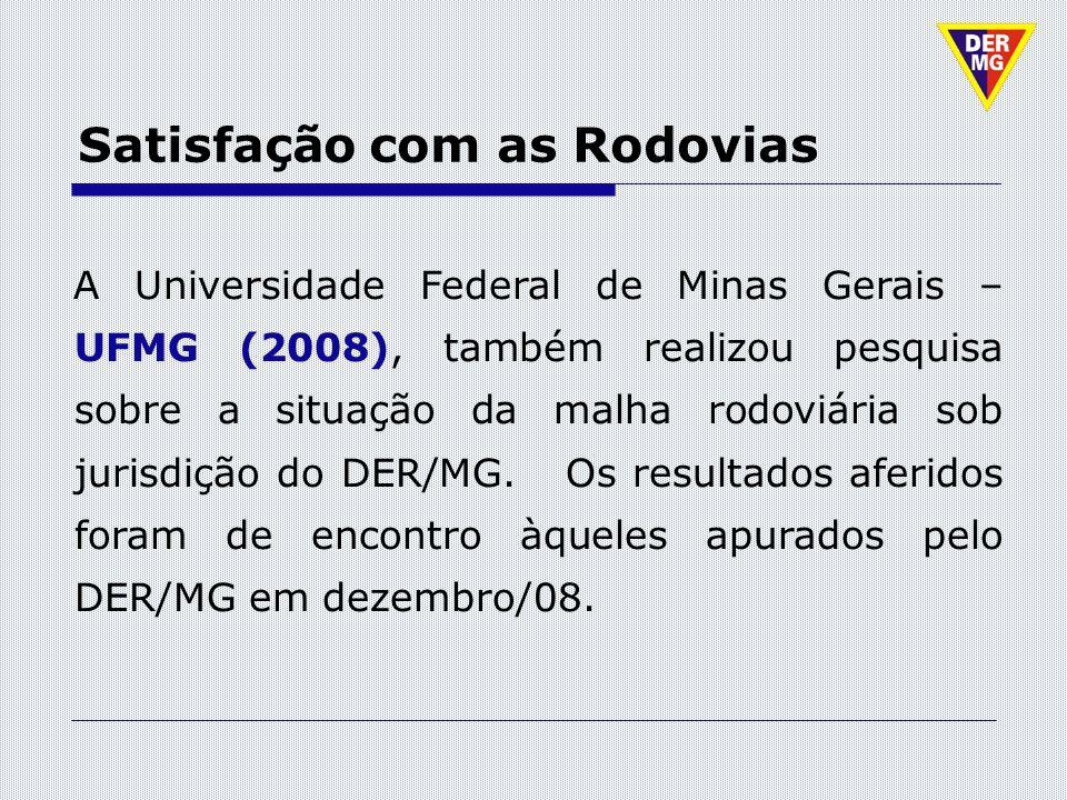 Satisfação com as Rodovias A Universidade Federal de Minas Gerais – UFMG (2008), também realizou pesquisa sobre a situação da malha rodoviária sob jur