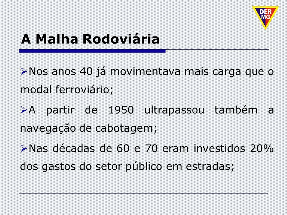 A Malha Rodoviária O processo era fortemente baseado em recursos vinculados ao setor; Entre 1960 e 1970 a malha federal pavimentada foi multiplicada por 3 e a estadual por 6.