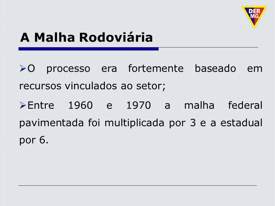A Malha Rodoviária O processo era fortemente baseado em recursos vinculados ao setor; Entre 1960 e 1970 a malha federal pavimentada foi multiplicada p