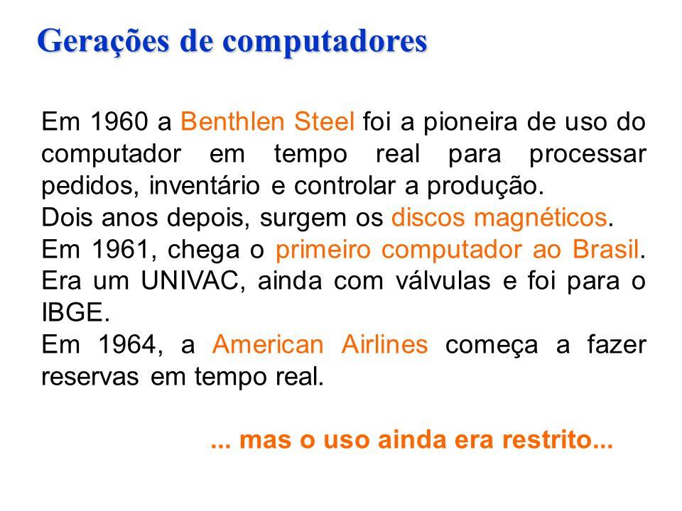 Em 1960 a Benthlen Steel foi a pioneira de uso do computador em tempo real para processar pedidos, inventário e controlar a produção.