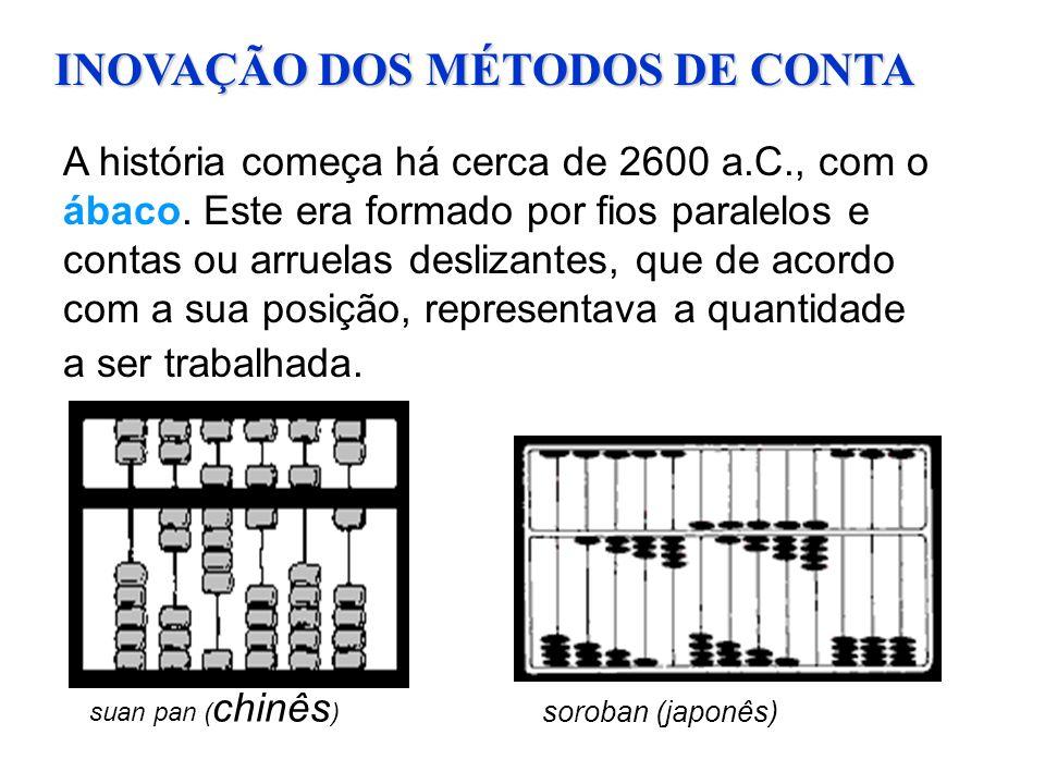 INOVAÇÃO DOS MÉTODOS DE CONTA A história começa há cerca de 2600 a.C., com o ábaco.