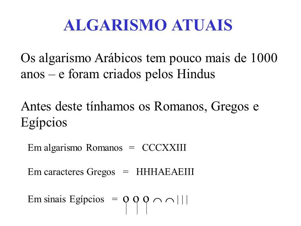 ALGARISMO ATUAIS Os algarismo Arábicos tem pouco mais de 1000 anos – e foram criados pelos Hindus Antes deste tínhamos os Romanos, Gregos e Egípcios Em algarismo Romanos = CCCXXIII Em caracteres Gregos = HHHAEAEIII Em sinais Egípcios = o o o | | |