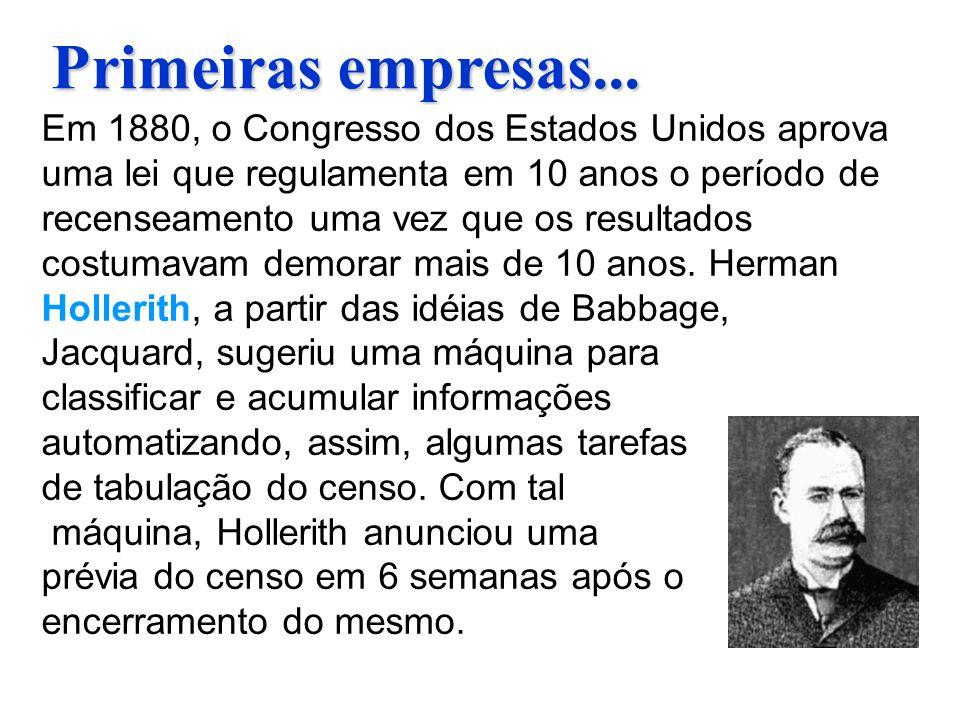 Primeiras empresas... Em 1880, o Congresso dos Estados Unidos aprova uma lei que regulamenta em 10 anos o período de recenseamento uma vez que os resu