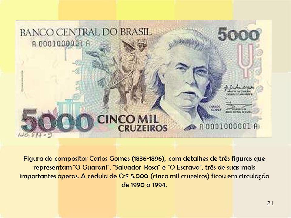 21 Figura do compositor Carlos Gomes (1836-1896), com detalhes de três figuras que representam