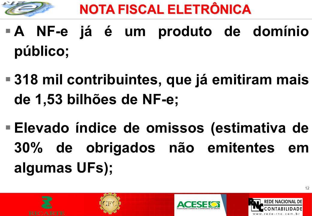 12 A NF-e já é um produto de domínio público; 318 mil contribuintes, que já emitiram mais de 1,53 bilhões de NF-e; Elevado índice de omissos (estimati