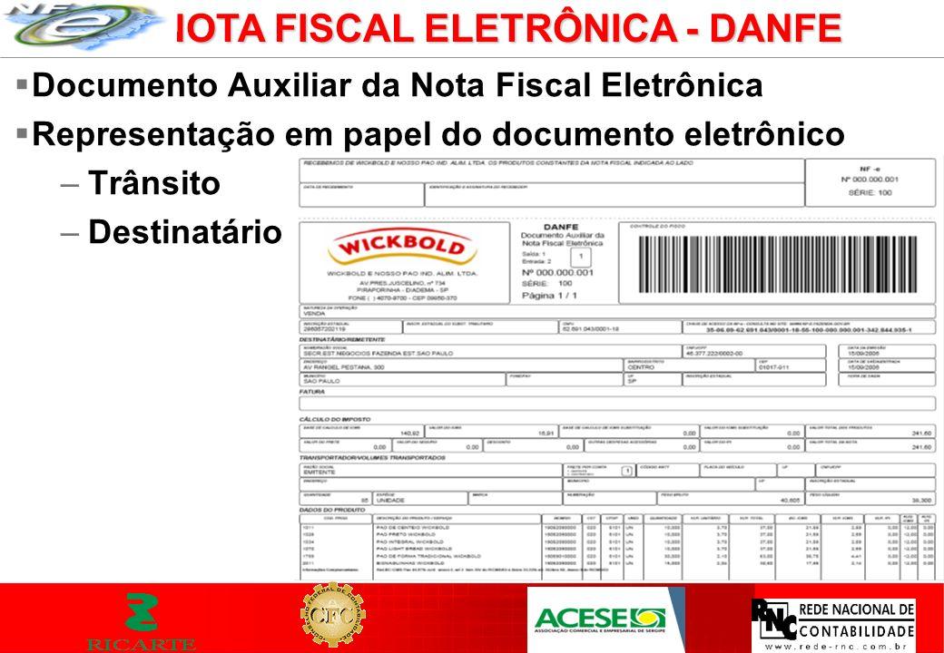 19 Documento Auxiliar da Nota Fiscal Eletrônica Representação em papel do documento eletrônico –Trânsito –Destinatário NOTA FISCAL ELETRÔNICA - DANFE