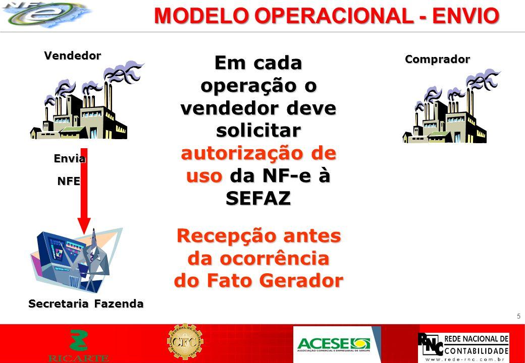 5 MODELO OPERACIONAL - ENVIO Vendedor Envia NFE NFE Secretaria Fazenda Em cada operação o vendedor deve solicitar autorização de uso da NF-e à SEFAZ R