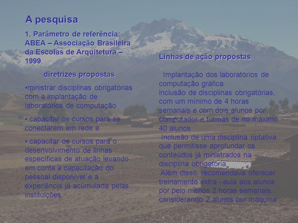 A pesquisa 1. Parâmetro de referência: ABEA – Associação Brasileira da Escolas de Arquitetura – 1999 diretrizes propostas ministrar disciplinas obriga