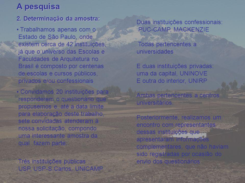 A pesquisa 2. Determinação da amostra: Trabalhamos apenas com o Estado de São Paulo, onde existem cerca de 42 instituições, já que o universo das Esco
