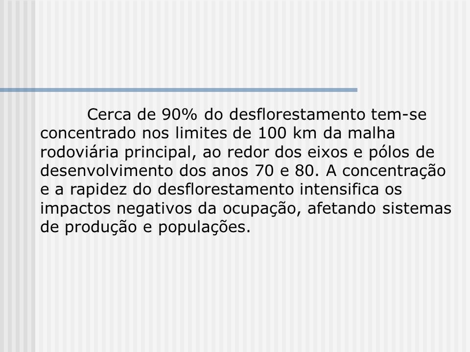 Cerca de 90% do desflorestamento tem-se concentrado nos limites de 100 km da malha rodoviária principal, ao redor dos eixos e pólos de desenvolvimento