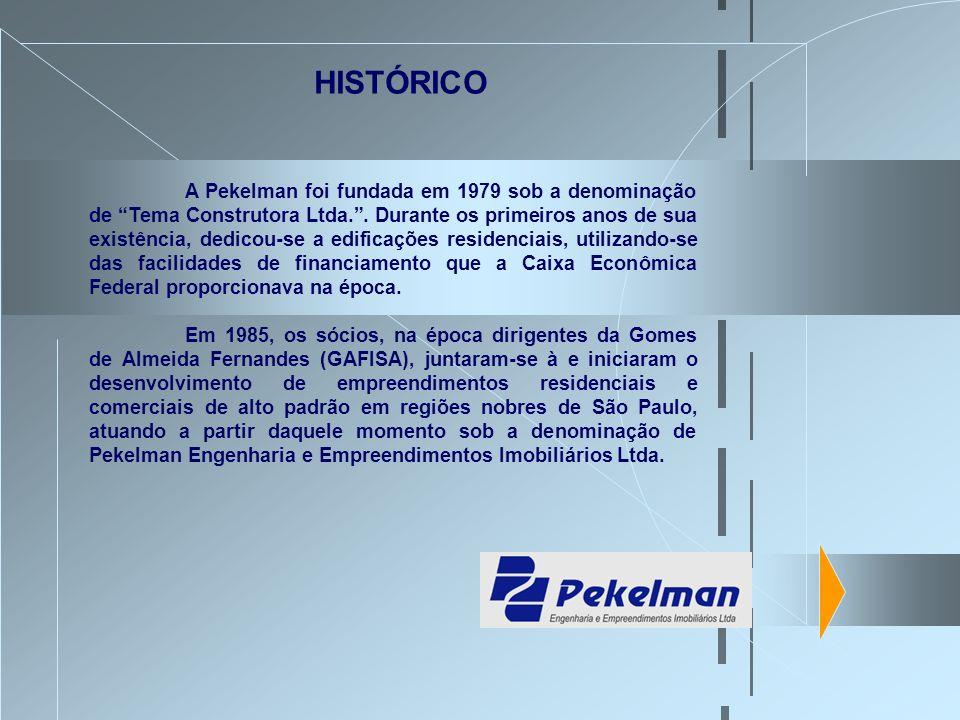A Pekelman foi fundada em 1979 sob a denominação de Tema Construtora Ltda.. Durante os primeiros anos de sua existência, dedicou-se a edificações resi