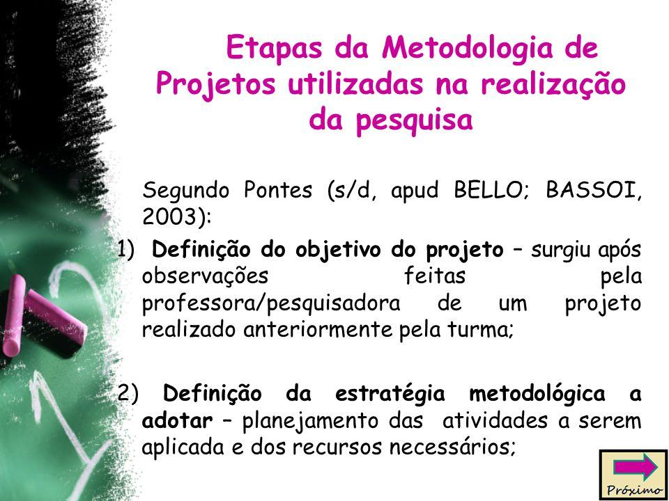 Etapas da Metodologia de Projetos utilizadas na realização da pesquisa Segundo Pontes (s/d, apud BELLO; BASSOI, 2003): 1) Definição do objetivo do pro