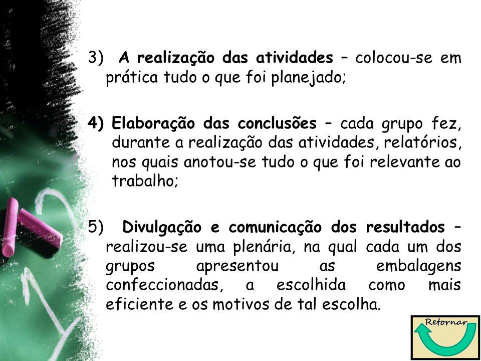 3) A realização das atividades – colocou-se em prática tudo o que foi planejado; 4)Elaboração das conclusões – cada grupo fez, durante a realização da