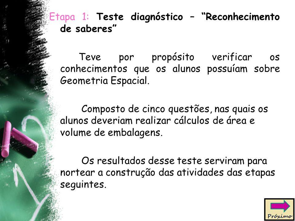 Etapa 1: Teste diagnóstico – Reconhecimento de saberes Teve por propósito verificar os conhecimentos que os alunos possuíam sobre Geometria Espacial.