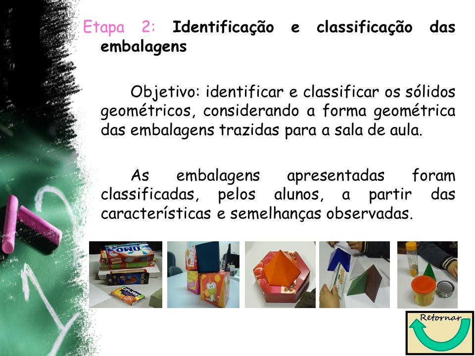 Etapa 2: Identificação e classificação das embalagens Objetivo: identificar e classificar os sólidos geométricos, considerando a forma geométrica das