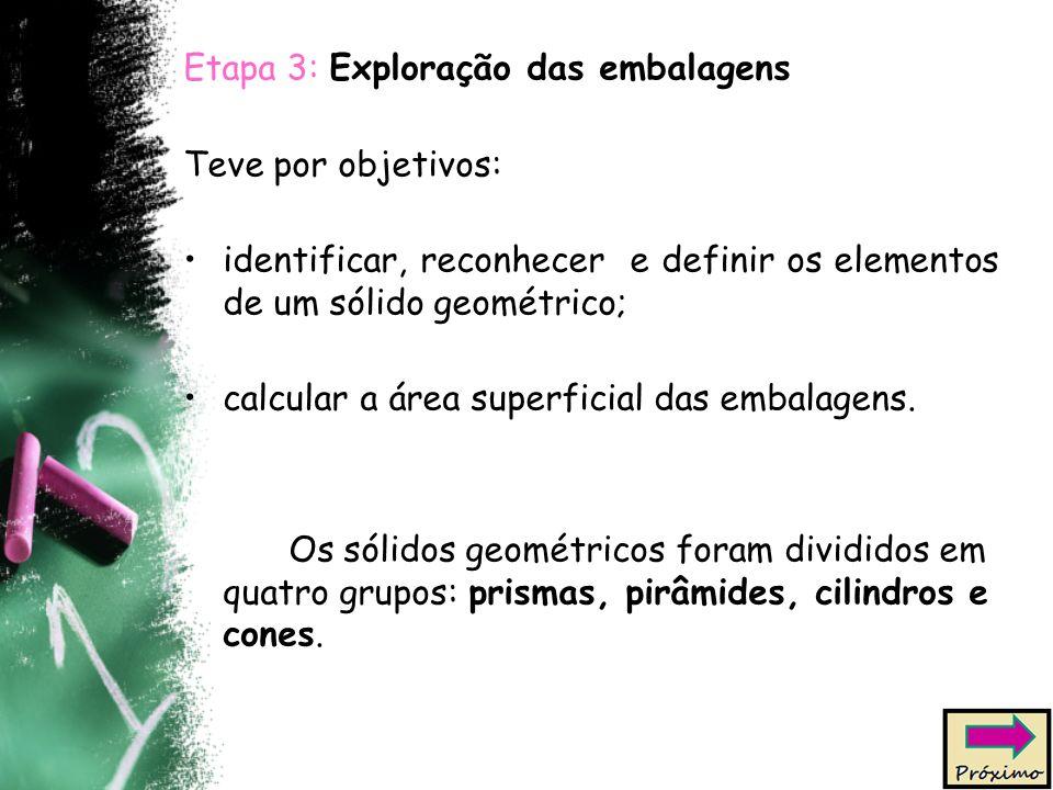 Etapa 3: Exploração das embalagens Teve por objetivos: identificar, reconhecer e definir os elementos de um sólido geométrico; calcular a área superficial das embalagens.