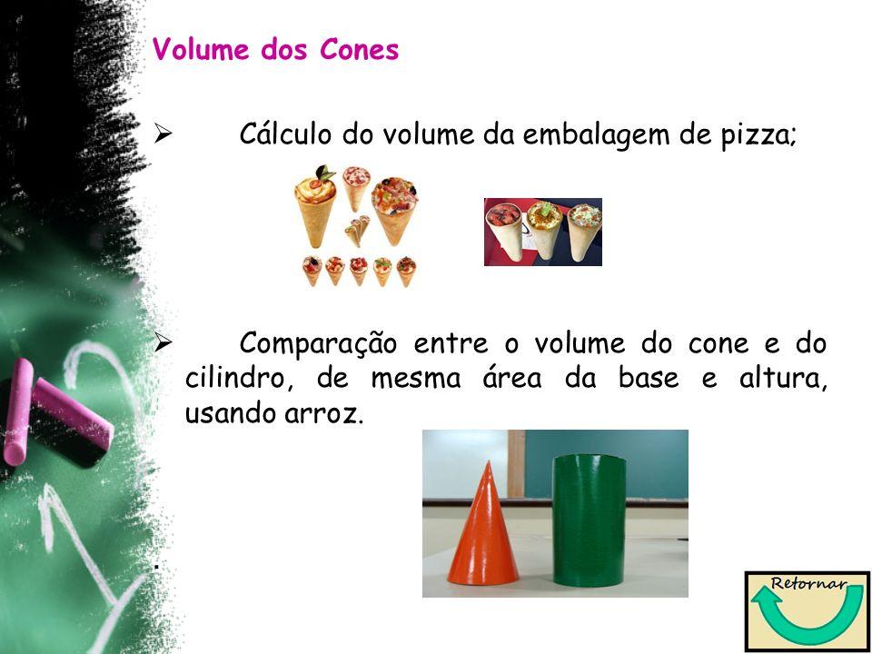 Volume dos Cones Cálculo do volume da embalagem de pizza; Comparação entre o volume do cone e do cilindro, de mesma área da base e altura, usando arroz..