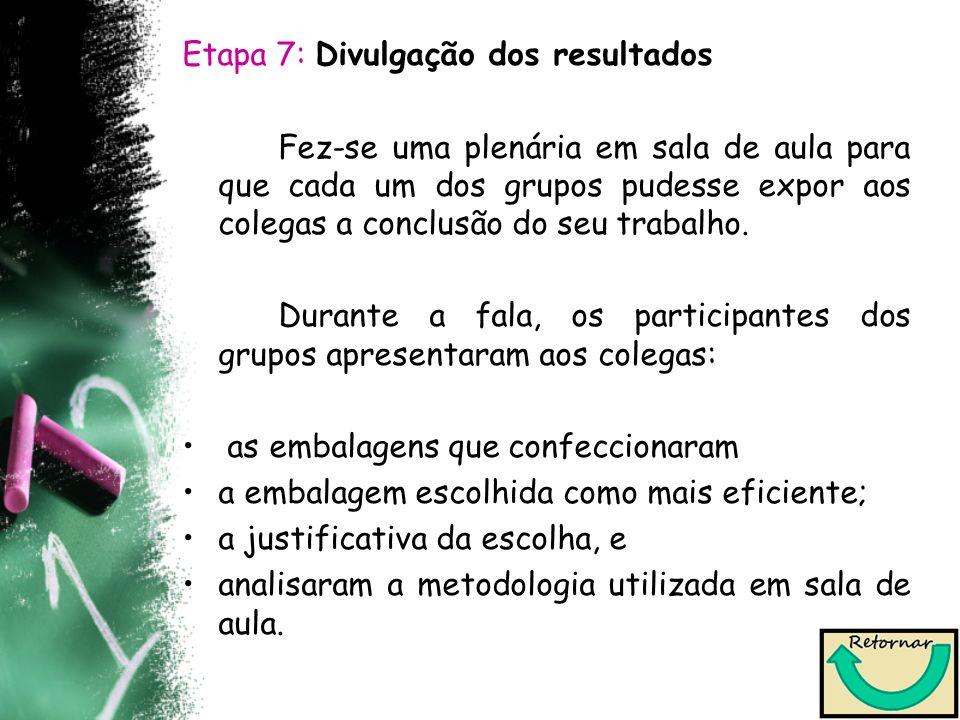 Etapa 7: Divulgação dos resultados Fez-se uma plenária em sala de aula para que cada um dos grupos pudesse expor aos colegas a conclusão do seu trabal