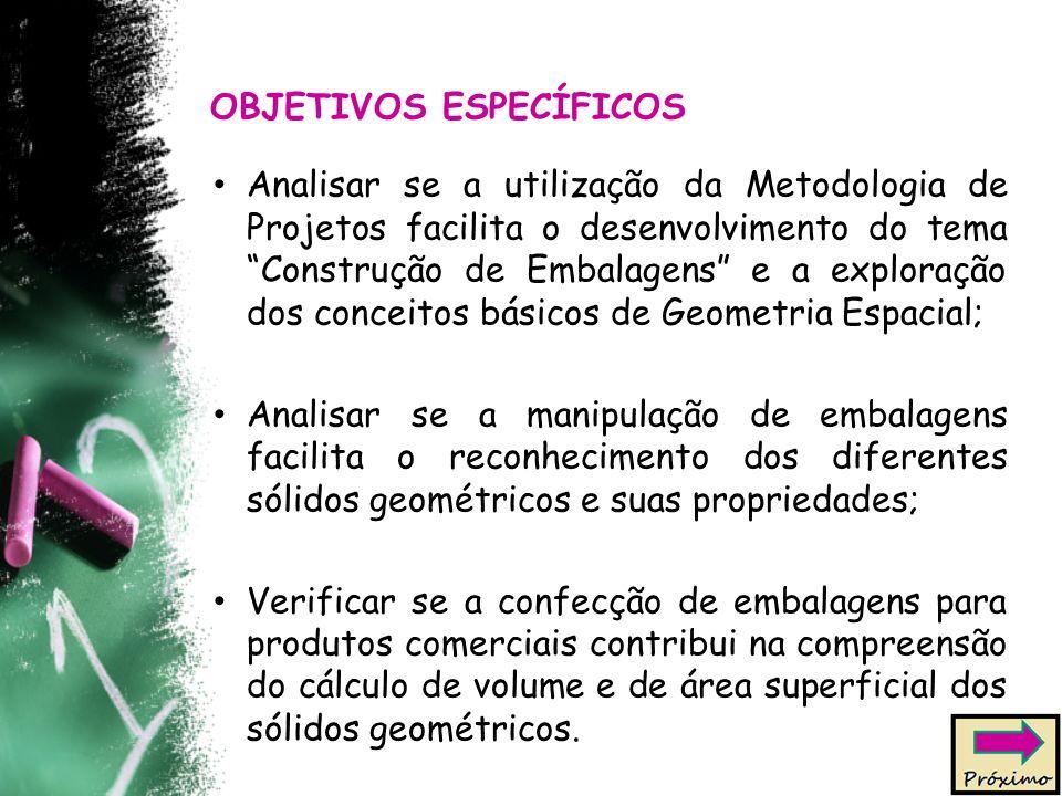 OBJETIVOS ESPECÍFICOS Analisar se a utilização da Metodologia de Projetos facilita o desenvolvimento do tema Construção de Embalagens e a exploração dos conceitos básicos de Geometria Espacial; Analisar se a manipulação de embalagens facilita o reconhecimento dos diferentes sólidos geométricos e suas propriedades; Verificar se a confecção de embalagens para produtos comerciais contribui na compreensão do cálculo de volume e de área superficial dos sólidos geométricos.