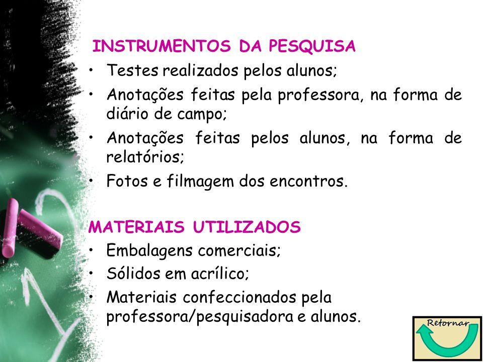 INSTRUMENTOS DA PESQUISA Testes realizados pelos alunos; Anotações feitas pela professora, na forma de diário de campo; Anotações feitas pelos alunos, na forma de relatórios; Fotos e filmagem dos encontros.