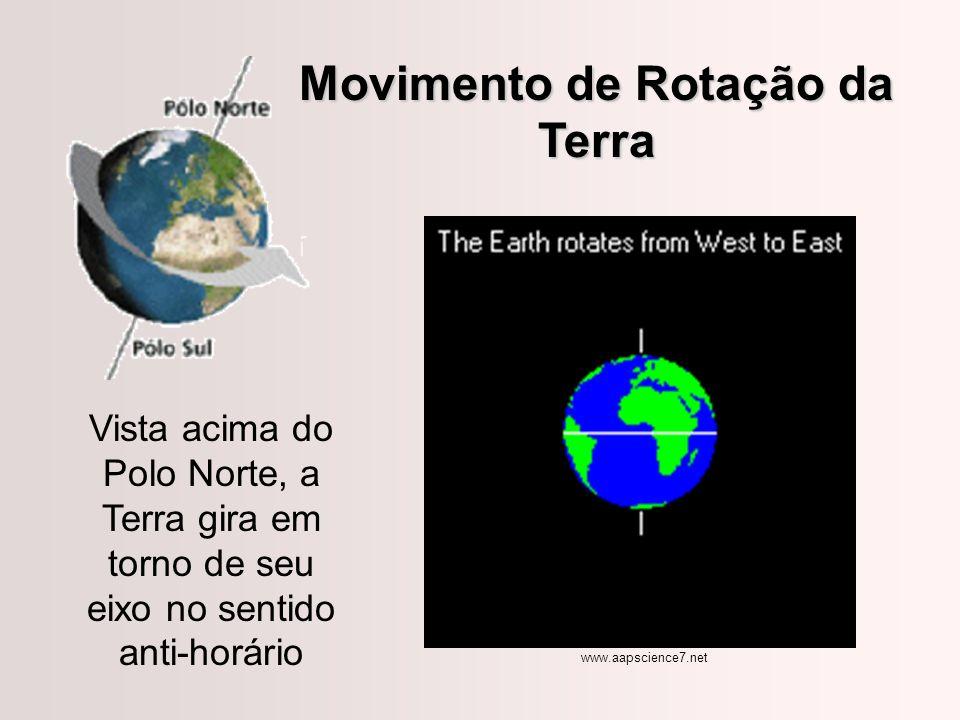 Movimento de Rotação da Terra Vista acima do Polo Norte, a Terra gira em torno de seu eixo no sentido anti-horário www.aapscience7.net