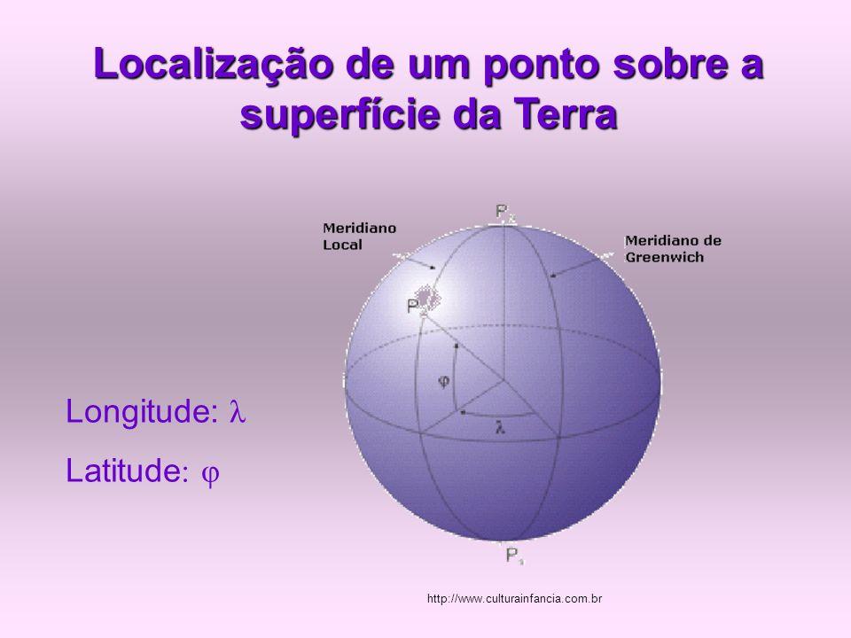 Localização de um ponto sobre a superfície da Terra Longitude: λ Latitude : φ http://www.culturainfancia.com.br