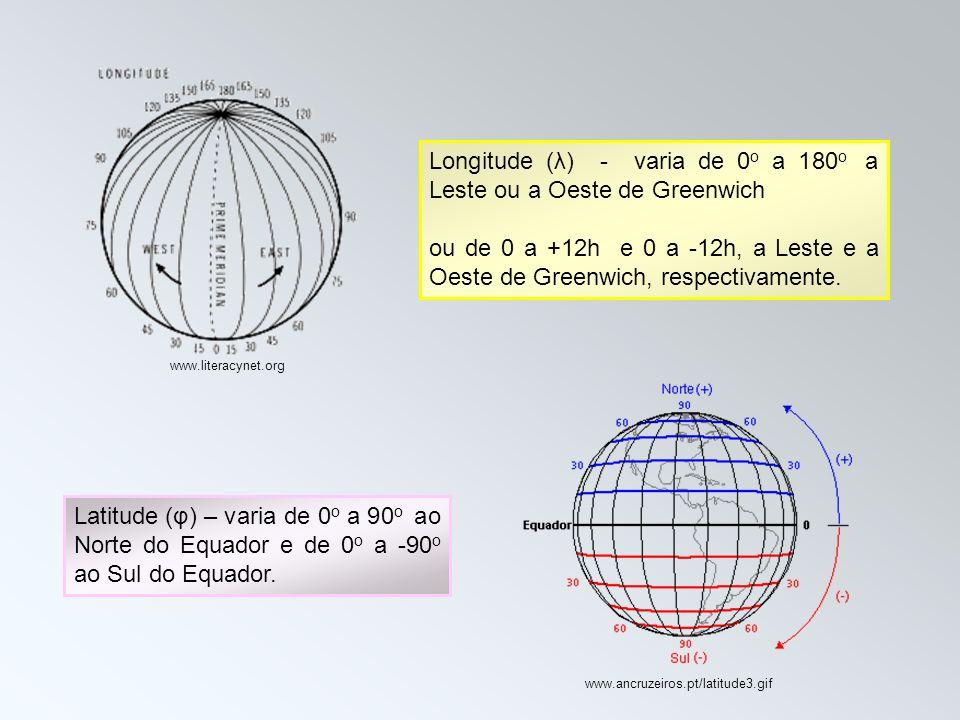 Longitude (λ) - varia de 0 o a 180 o a Leste ou a Oeste de Greenwich ou de 0 a +12h e 0 a -12h, a Leste e a Oeste de Greenwich, respectivamente. Latit