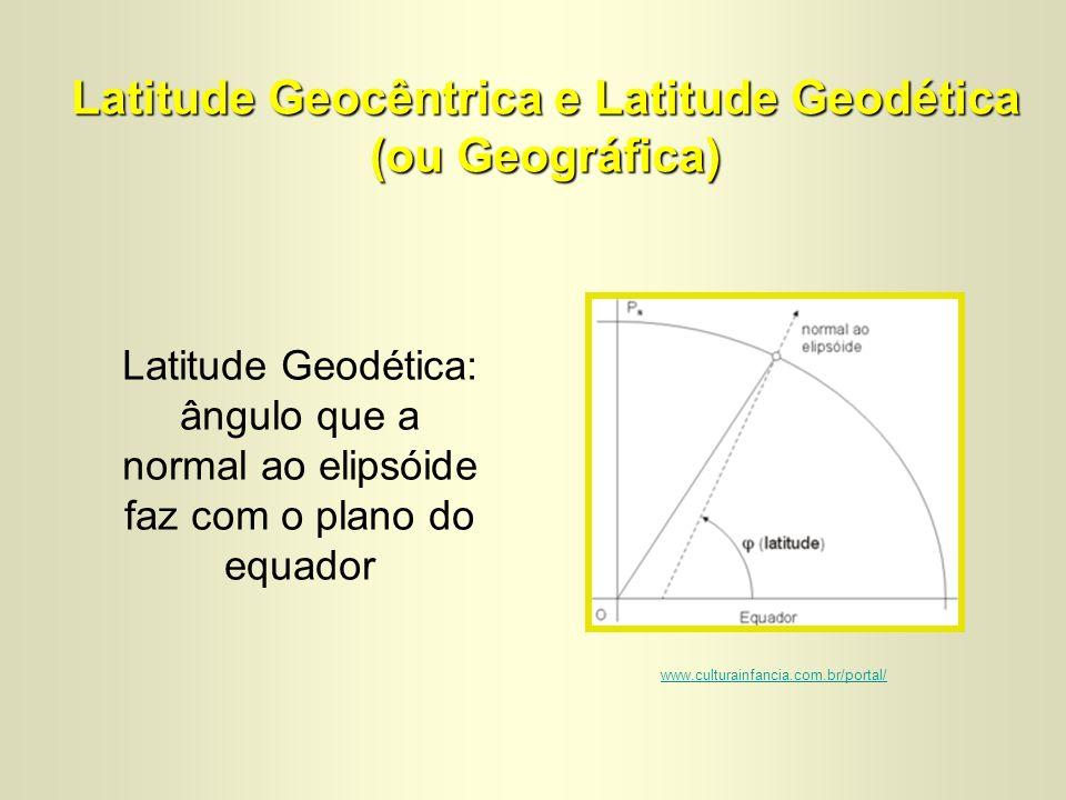 Latitude Geocêntrica e Latitude Geodética (ou Geográfica) Latitude Geodética: ângulo que a normal ao elipsóide faz com o plano do equador www.culturai