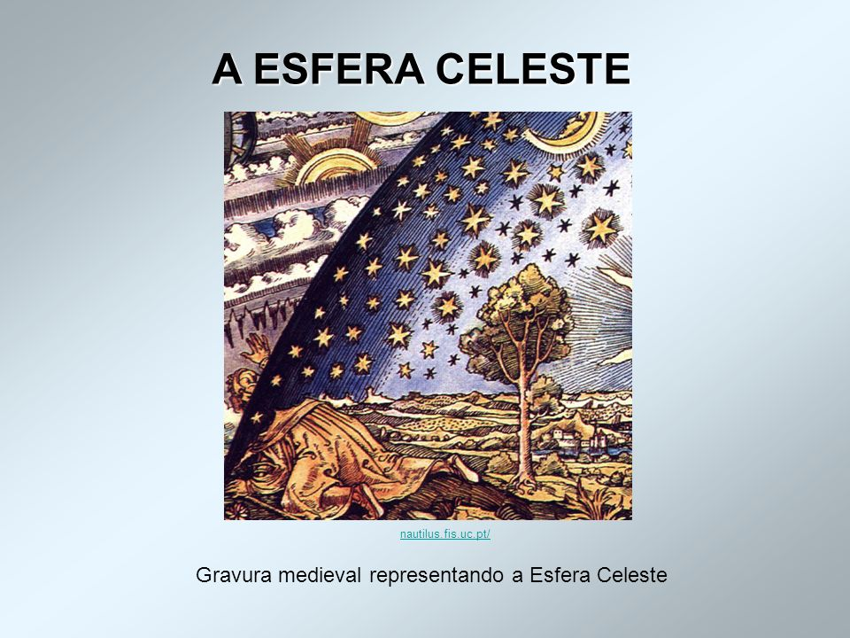 A ESFERA CELESTE Gravura medieval representando a Esfera Celeste nautilus.fis.uc.pt/