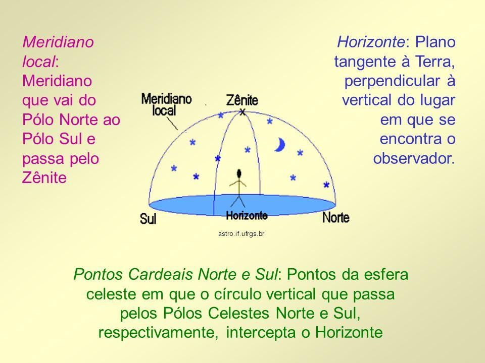 Horizonte: Plano tangente à Terra, perpendicular à vertical do lugar em que se encontra o observador. Meridiano local: Meridiano que vai do Pólo Norte