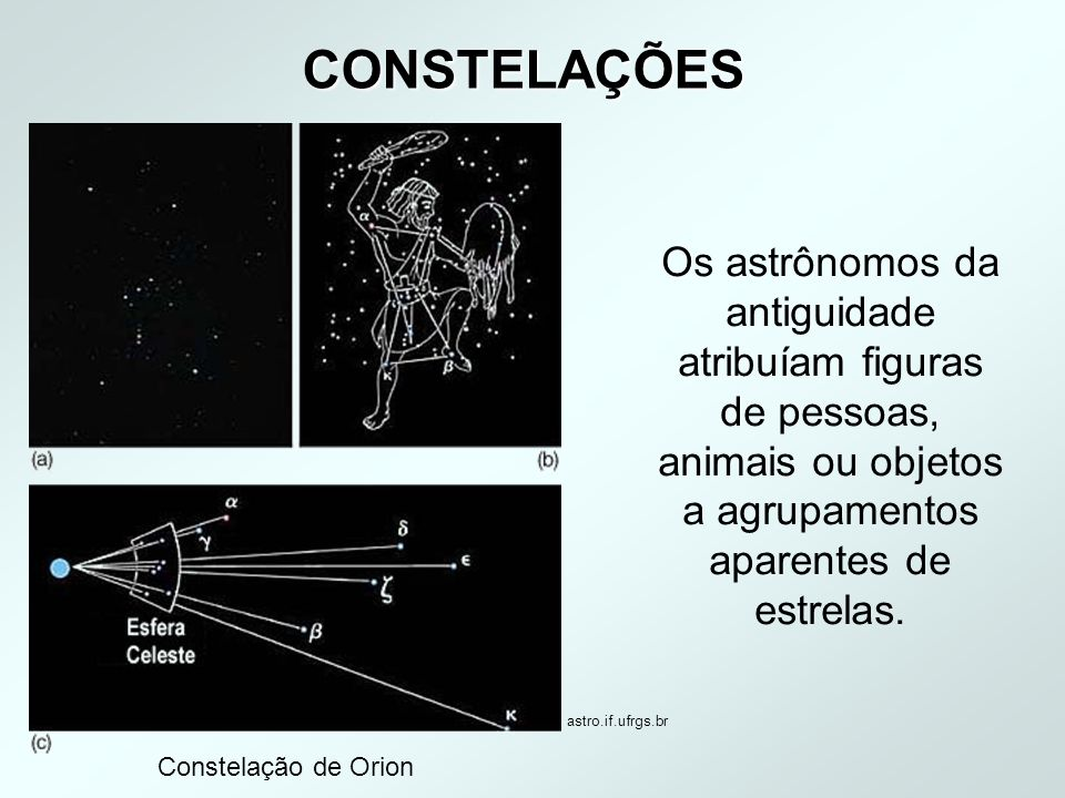 CONSTELAÇÕES Os astrônomos da antiguidade atribuíam figuras de pessoas, animais ou objetos a agrupamentos aparentes de estrelas. Constelação de Orion