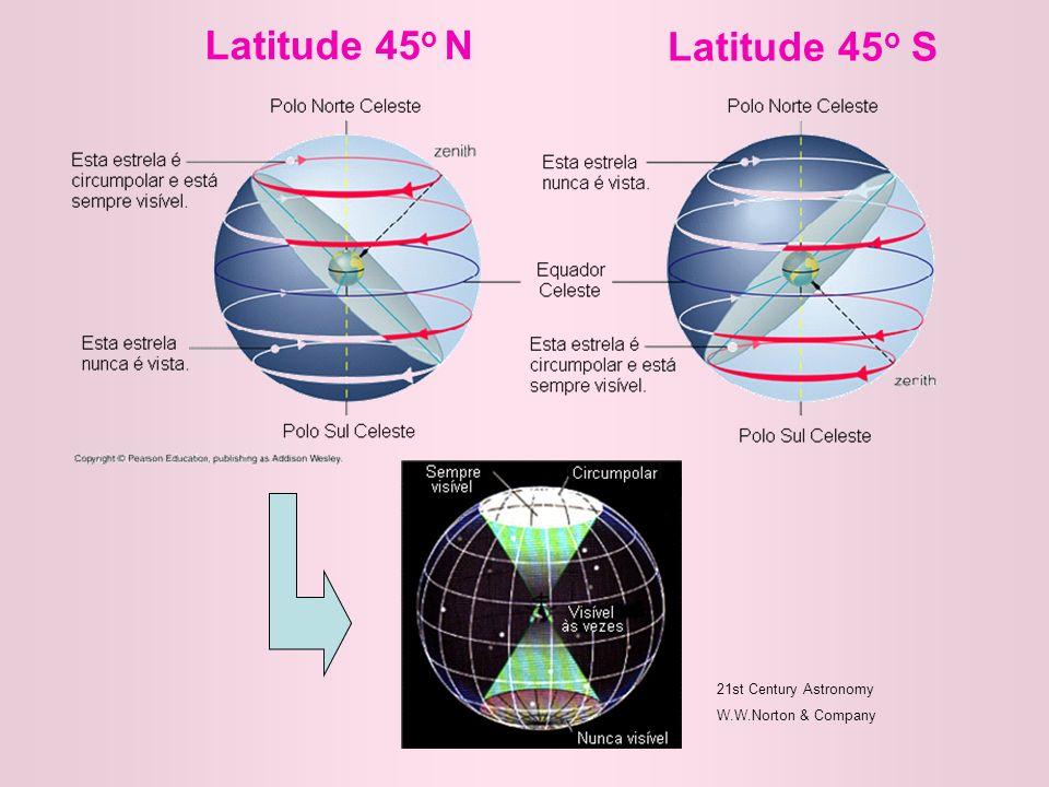 Latitude 45 o N Latitude 45 o S 21st Century Astronomy W.W.Norton & Company