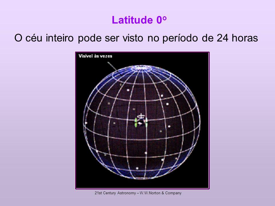 Latitude 0 o O céu inteiro pode ser visto no período de 24 horas 21st Century Astronomy – W.W.Norton & Company