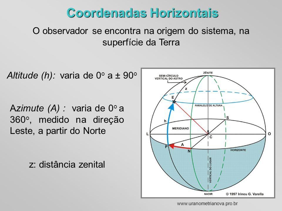 Coordenadas Horizontais O observador se encontra na origem do sistema, na superfície da Terra Azimute (A) : varia de 0 o a 360 o, medido na direção Le