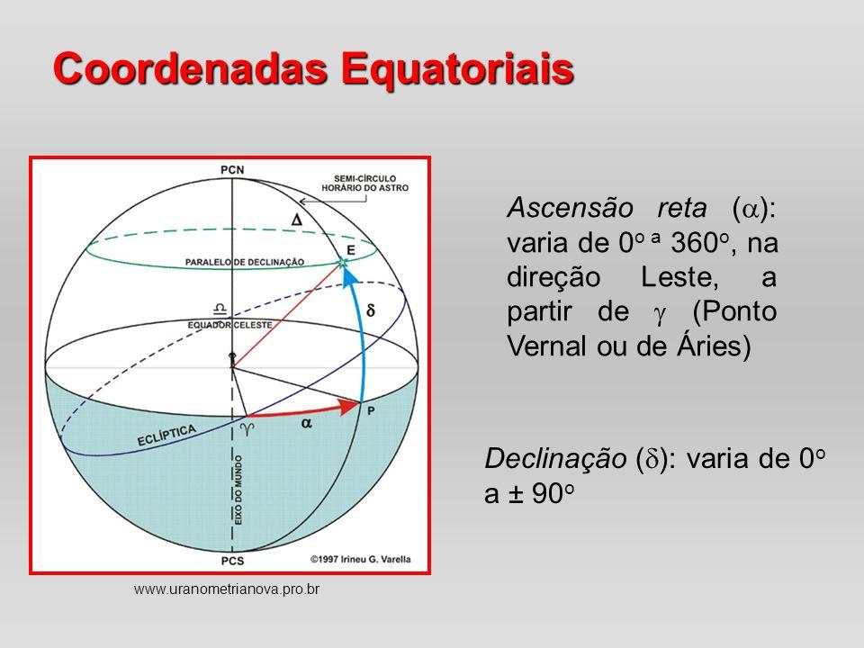 Coordenadas Equatoriais Ascensão reta ( ): varia de 0 o a 360 o, na direção Leste, a partir de (Ponto Vernal ou de Áries) Declinação ( ): varia de 0 o